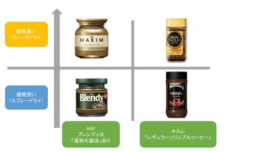 【食品の疑問】インスタントコーヒーの種類による違いとは?(マキシム・ブレンディ・ゴールドブレンド・エクセラを比較)