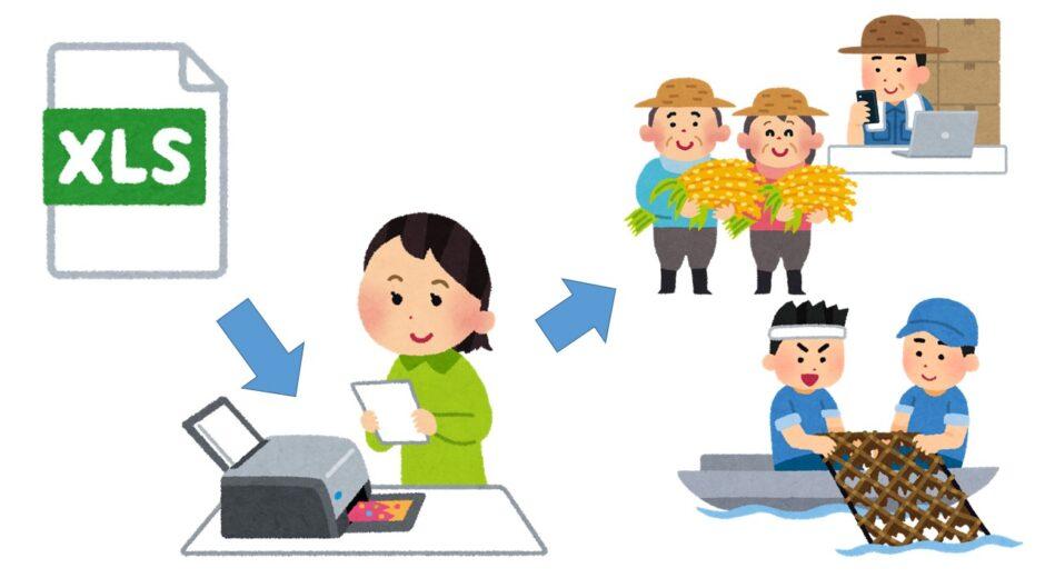 自動印刷システム