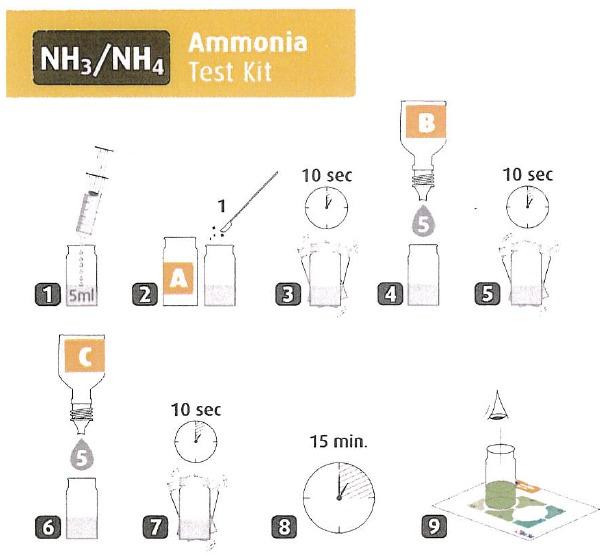 RedSeaアンモニア測定方法